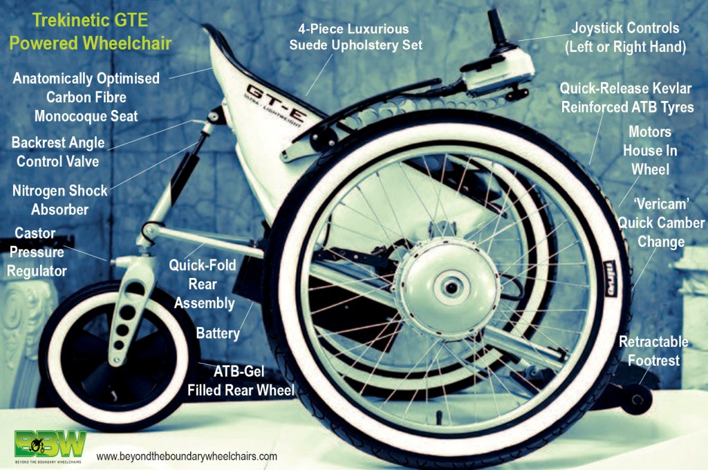 Labeled diagram of the all terrain battery operated Trekinetic GTE powered wheelchair