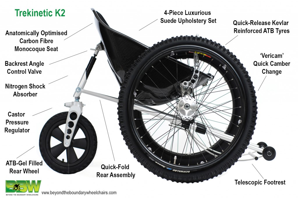 Labeled diagram of the all terrain Trekinetic K2 manual wheelchair.